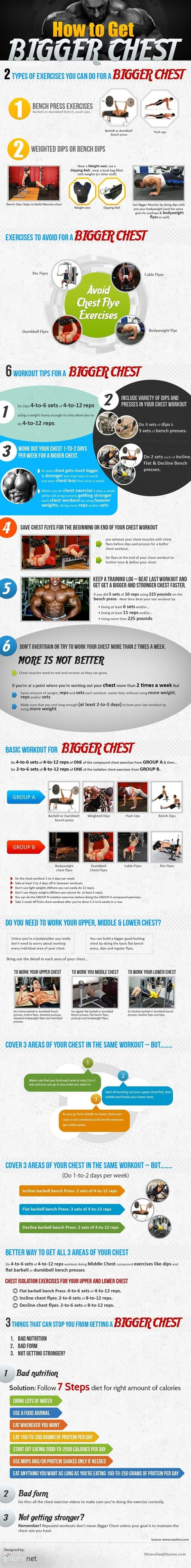 Fitness Guide - 6 Ways to Get bigger chest | All Infographics | All Infographics | Scoop.it