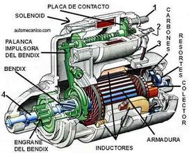 Eclipse bendix motor de arranque   Mecánica de autos   Mecanica   Scoop.it