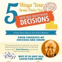 5 Ways your brain tricks you into bad investment decisions. | digitalNow | Scoop.it