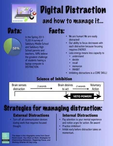 Managing Digital Distraction | Developing Your Digital Presence | Scoop.it