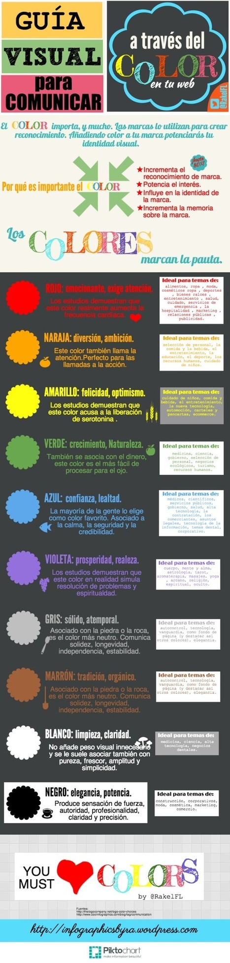 Guía visual para comunicar con el color en tu web #infografia #infographic #marketing | Creación y gestión de Aplicaciones Web & Móvil | Scoop.it