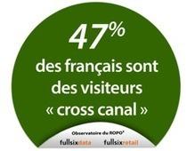 Le chiffre de la semaine – 47% des français sont des visiteurs « cross canal » | De l'utilisation des bornes de comptage en magasin | Scoop.it