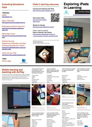 Learning and Teaching with iPads: Quick guide to using iPads for learning | Apps for learning | Scoop.it