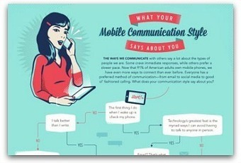 Infographic: Are you a texter, networker, emailer or caller? | Communication Advisory | Scoop.it