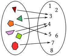 Matemática - Monografias.com   hectorupelfunciones   Scoop.it