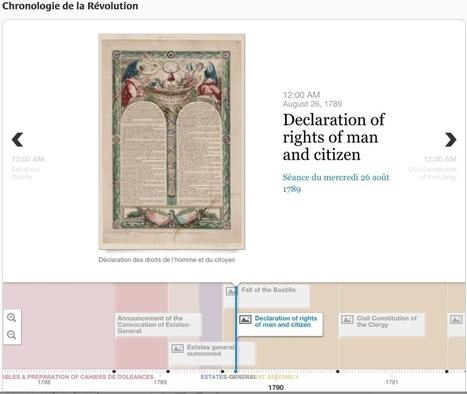 Les archives numériques de la Révolution Française | Citoyenneté numérique | Scoop.it