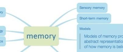 Brainstorming/Mind Map | Rubrics_guus | Scoop.it