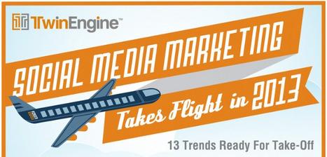 [Médias Sociaux] 13 tendances marketing pour 2013 en infographie | Rachel d'Almeida | Scoop.it