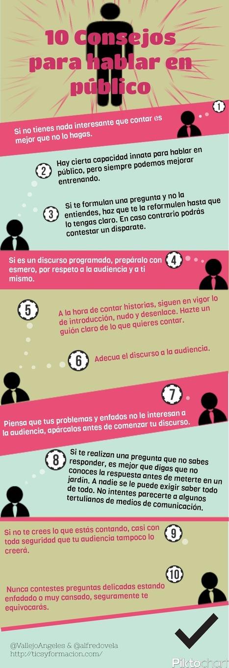 10 consejos para Hablar en Público #infografia #infographic | Comunicaciones y ventas exitosas | Scoop.it