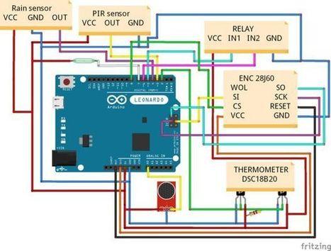Smart home with arduino | Arduino, Netduino, Rasperry Pi! | Scoop.it