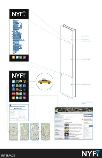 Reinvent Payphones Winner: NYFi - Best Connectivity | Hyperlieu, le lieu comme interface à l'écosystème ambiant | Scoop.it