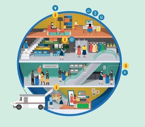 The new digital divide: The future of digital influence in retail   Deloitte University Press   Consumer behavior   Scoop.it