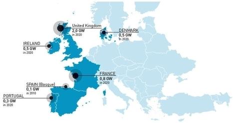 L'énergie des vagues : une opportunité pour les investisseurs et pour les décideurs politiques en Europe ? - mer-veille.com | Innovation & Développement Durable | Scoop.it