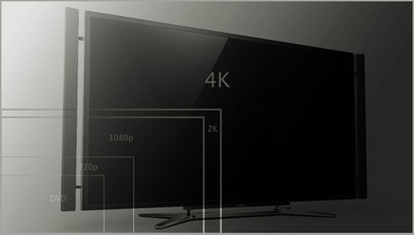 4K Picture becomes clearer for broadcasters. By Dave Van Hoy   Gear in Motion   Scoop.it