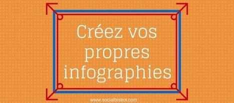 5 outils pour créer vos propres infographies | Boite à outils E-marketing | Scoop.it