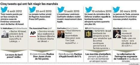 Comment Twitter est devenu la boule de cristal des marchés financiers | Actualité des médias sociaux | Scoop.it