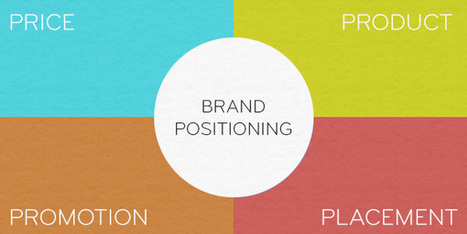 Basic Components of Brand Positioning | IMC | Scoop.it