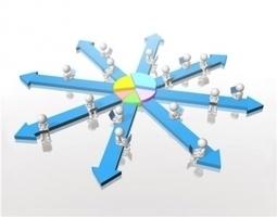 Google Analytics : 5 tableaux de bord mesurant l'impact des réseaux sociaux | Time to Learn | Scoop.it
