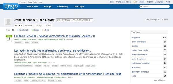 Trois usages professionnels de la curation » François MAGNAN | Curation, Veille et Outils | Scoop.it