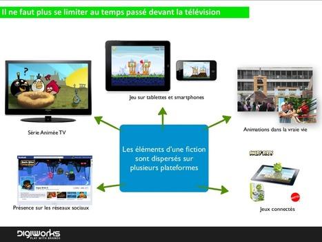 Transmédia : raconter une histoire à l'ère digitale | Kiiwiigames | Storytelling Communication narrative Marques et entreprises | Scoop.it