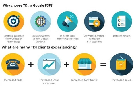 PPC Advertising – Effective Way to Achieve Your Business Goals   Mobile and Internet advertising   Scoop.it