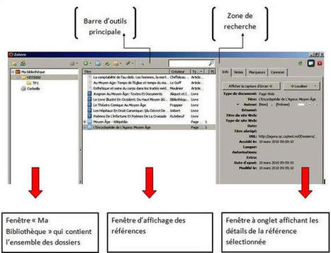 Tutoriel Zotero, Par où commencer - Bibliothèques - Université de Montréal | Zotero : gestion de références bibliographiques | Scoop.it