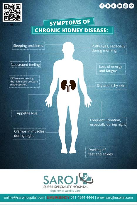 Best Kidney Transplant Centers in Delhi, India | Surgeon | Health Tips | Scoop.it