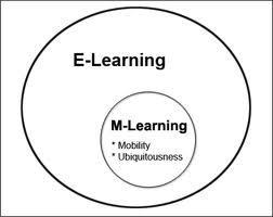 What isMLearning? Neue fluide, Formen des Assessments? | barcamps, educamps. opencourses, moocs | Scoop.it
