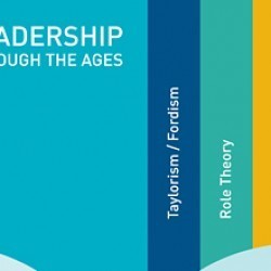 Leadership Through the Ages | Visual.ly | Leadership and Management Topics | Scoop.it