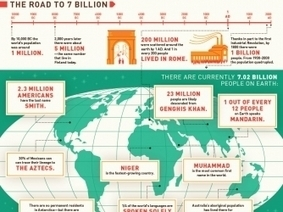 Mankind by the Numbers Infographic - Mankind The Story of All of Us - History.com | General Geography resources | Scoop.it