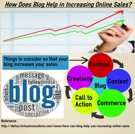 How Can Blog Help You in Increasing Online Sales?   Web development Company Dallas   Scoop.it