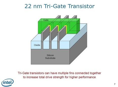 Intel transistors enter the third dimension   transistors   Scoop.it