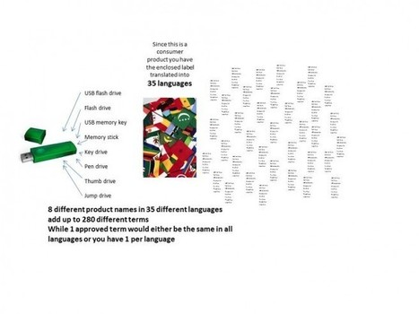 Why is a Glossary or Terminology needed? | TrueLanguage | Translation Studies, Corpus Linguistics, Academia | Scoop.it
