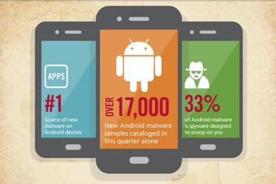 17 000 nouveaux malwares sur Android au deuxième trimestre | iTPro.fr | McAfee | Scoop.it