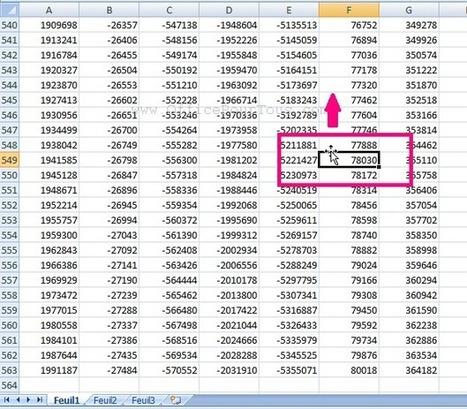 Atteindre les premières et dernières ligne ou colonne d'une plage de données Excel | BM Formation | Scoop.it