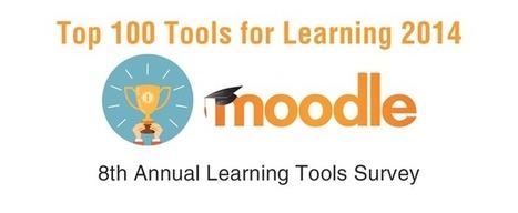 Moodle escogido mejor LMS del top 100 de las mejores herramientas de e-learning  | CV&A CONSULTING | E-learning UX & Moolde | Scoop.it