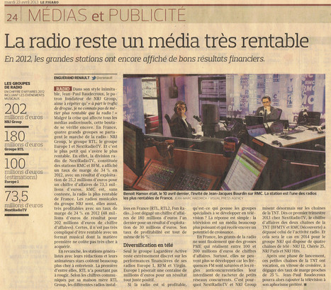 La radio reste un média très rentable | Domiporte | Scoop.it