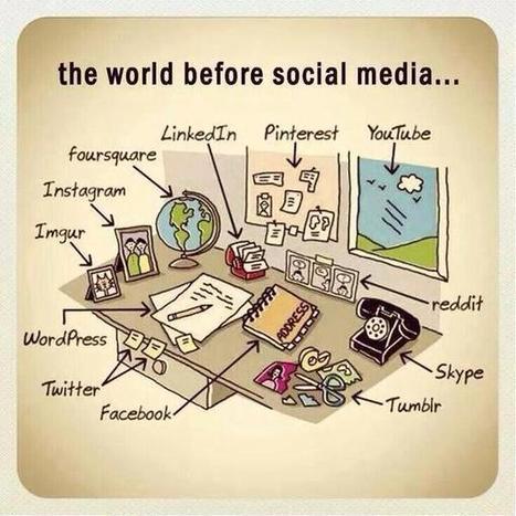 Stephen Paul Smith™ on Twitter   Marketing simple   Scoop.it