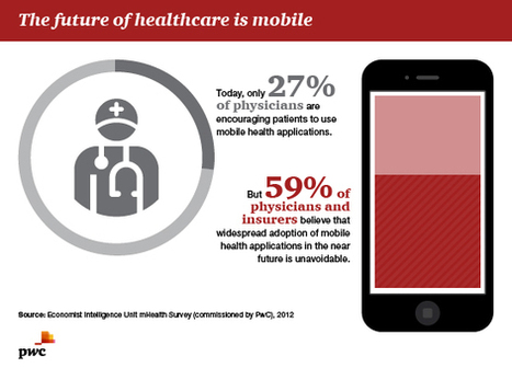 Pulling it all together: social, mobile, analytics, cloud | Health Economics and Outcomes (HEOR) | Scoop.it