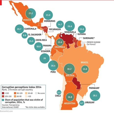 Corruption in Latin America is skyrocketing. Here's why that's good news | Global Corruption | Scoop.it