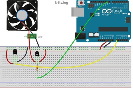 Sensor de temperatura y ventilador | TECNOLOGÍA_aal66 | Scoop.it