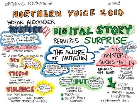 Bryan Alexander: Emerging Learning Technologies   DMLcentral   BI Revolution   Scoop.it