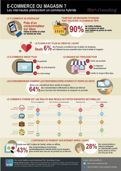 Le commerce hybride de plus en plus en plus plébiscité | Social Media | Growth Hacking | Digital | Startup | Scoop.it