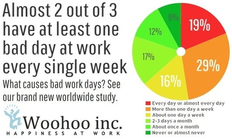 #1 Cause of Unhappiness at Work: Bad Bosses. Here's What We Can Do About Them   EQ, Influence and Persuasion   Scoop.it