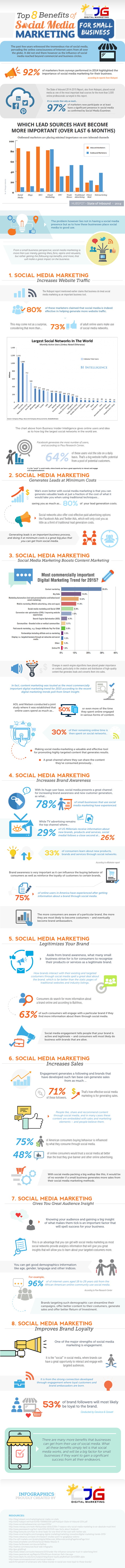 Top 8 Benefits of Social Media Marketing for Small Business (Infographic) | digital marketing strategy | Scoop.it