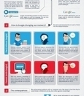 Google and Memory [Infographic] - How-To Geek | Infographics in Education | Scoop.it