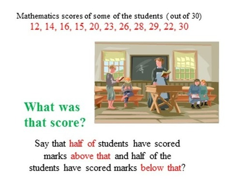 The representative value of mathematics scores ,   THE MORE YOU PRACTICE MATHS, THE MORE SURE YOU ARE!   Scoop.it