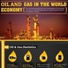 Oil and Gas Investing
