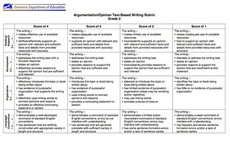 Common Core Standards Elementary Writing Rubric | Common Core in the US | Scoop.it