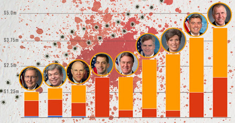 WALL OF SHAME: The NRA Gave These 9 Senators Over $22 Million To Vote Down Gun Laws (CHART) | LibertyE Global Renaissance | Scoop.it